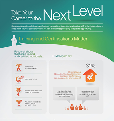 how to become a cisco learning partner